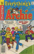 Everything's Archie (1969) 64