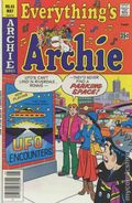 Everything's Archie (1969) 65