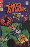Ghost Manor (1971) 9