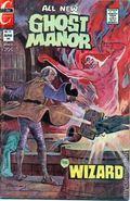 Ghost Manor (1971) 12