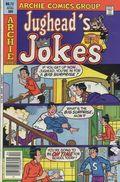 Jughead's Jokes (1967) 72
