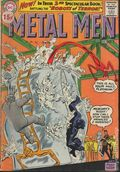 Metal Men (1963 1st Series) 2