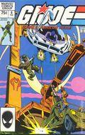 GI Joe (1982 Marvel) 8REP.2ND