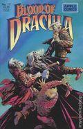 Blood of Dracula (1987) 17