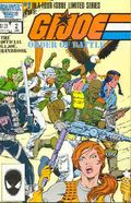 GI Joe Order of Battle (1986) 2
