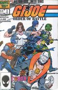 GI Joe Order of Battle (1986) 3