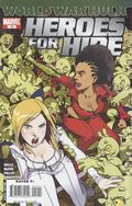 Heroes for Hire (2006 2nd Series Marvel) 12