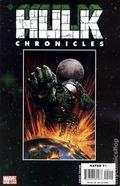 Hulk Chronicles World War Hulk (2008) 2