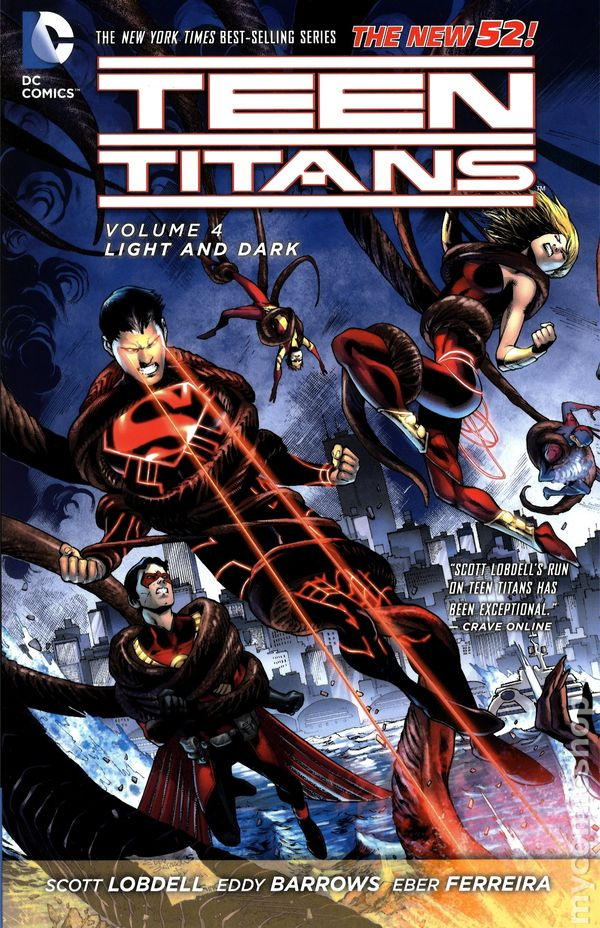 You Teen titans dc comic the incorrect