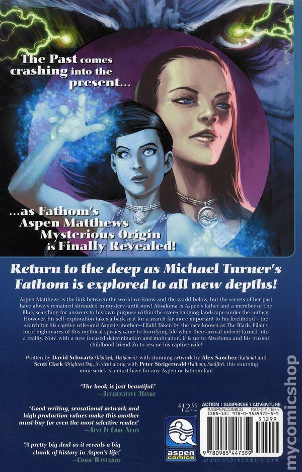 Alex Michael Turner Back