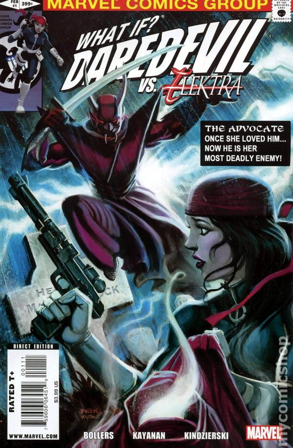What If Daredevil Vs Elektra 2009 Comic Books